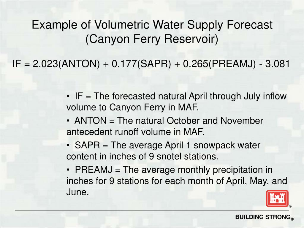 Example of Volumetric Water Supply Forecast