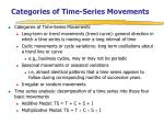 categories of time series movements