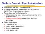 similarity search in time series analysis