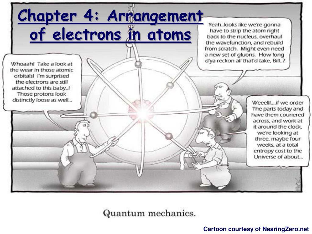 unit 2 electrons and periodic behavior cartoon courtesy of nearingzero net l.