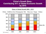 china s growth story contributing 35 of global economic growth by 2015