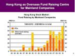 hong kong as overseas fund raising centre for mainland companies