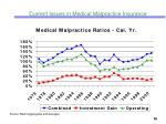 current issues in medical malpractice insurance10