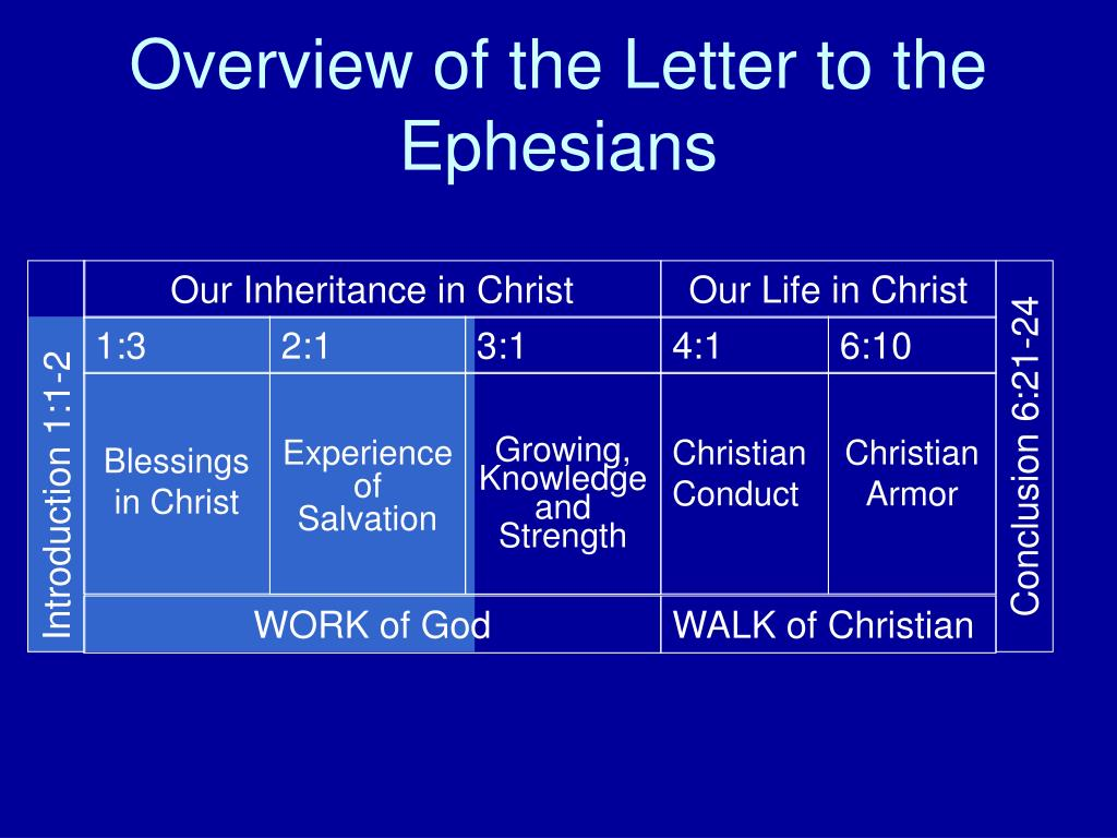 overview of the letter to the ephesians l.