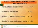 staff compliment funded posts and vacancies