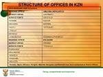 structure of offices in kzn18