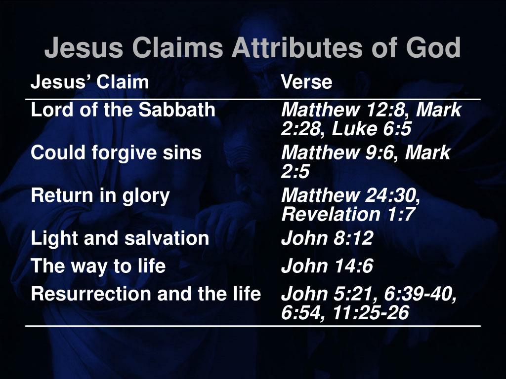 Jesus Claims Attributes of God