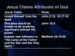 jesus claims attributes of god26