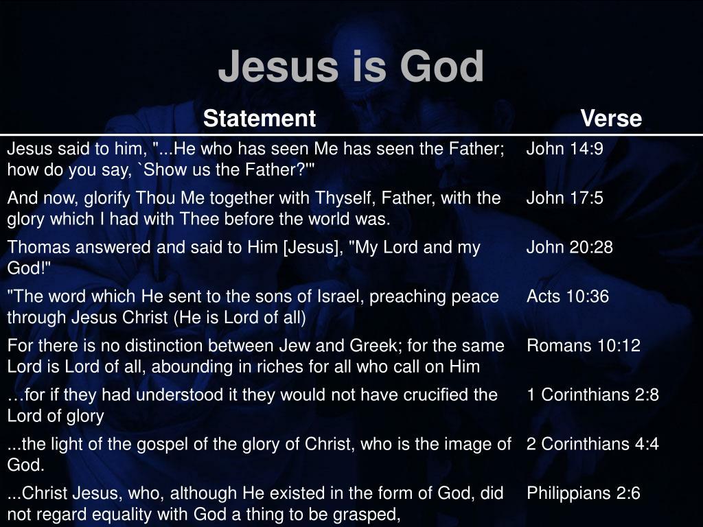 Jesus is God