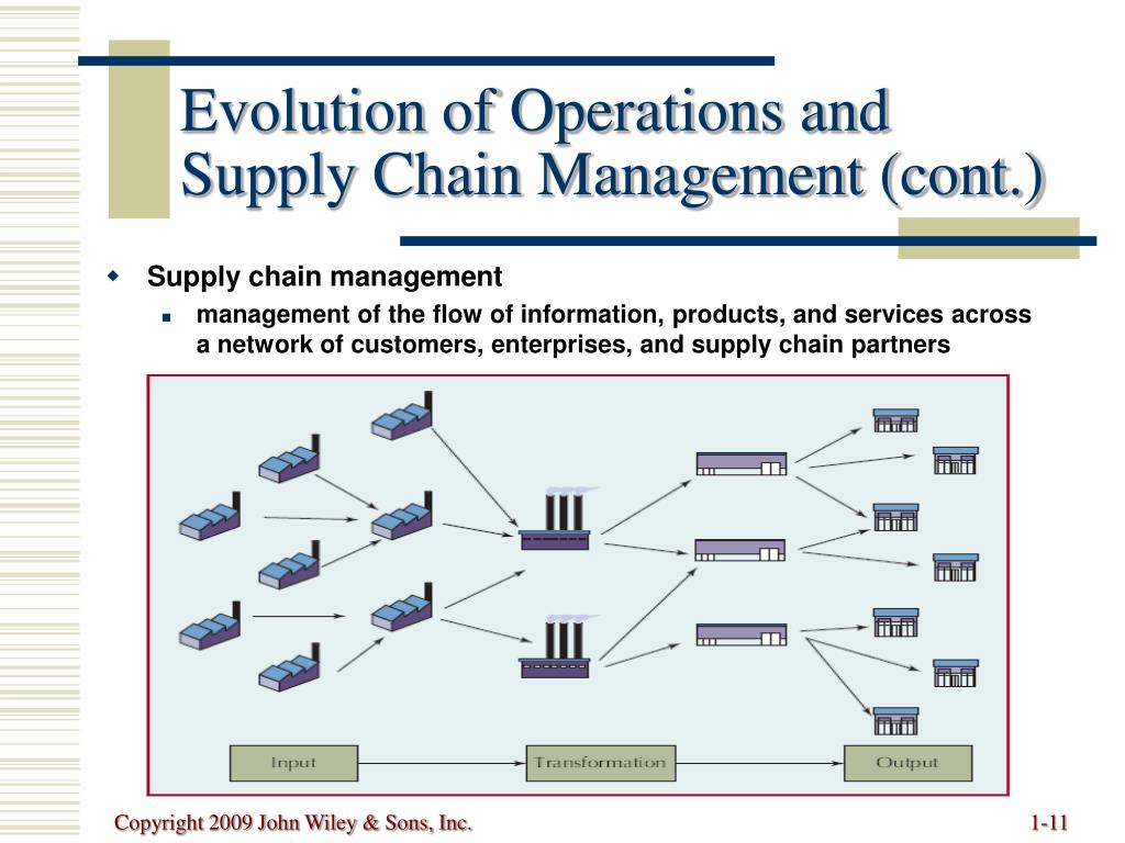 operation and supplychain management