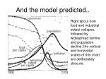 and the model predicted