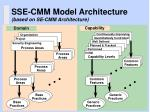 sse cmm model architecture based on se cmm architecture