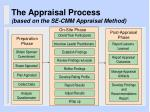 the appraisal process based on the se cmm appraisal method