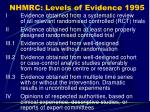 nhmrc levels of evidence 1995