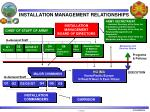 installation management relationships