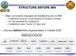 structure before ima
