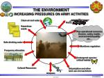 the environment increasing pressures on army activities