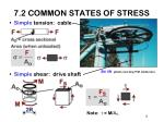 7 2 common states of stress