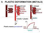ii plastic deformation metals