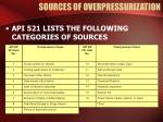 sources of overpressurization