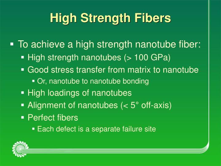 High Strength Fibers