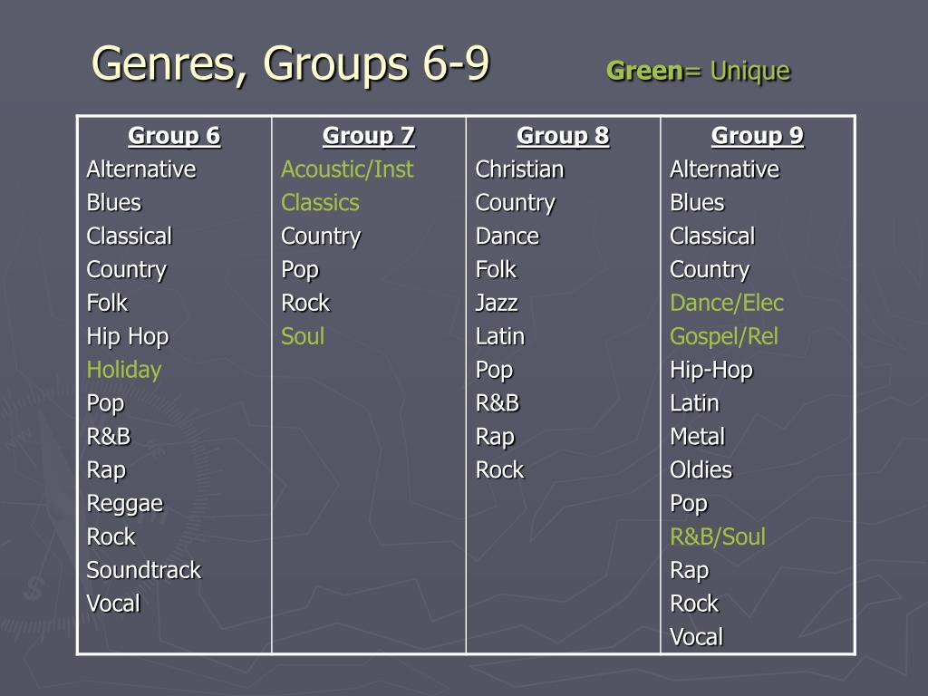 Genres, Groups 6-9