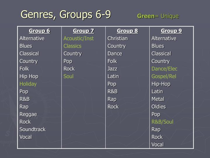 Genres groups 6 9 green unique