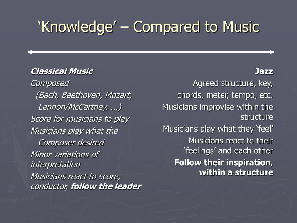 'Knowledge' – Compared to Music