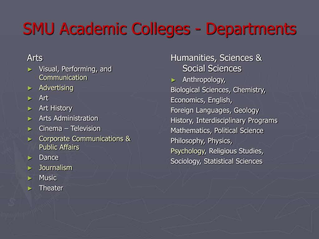 SMU Academic Colleges - Departments