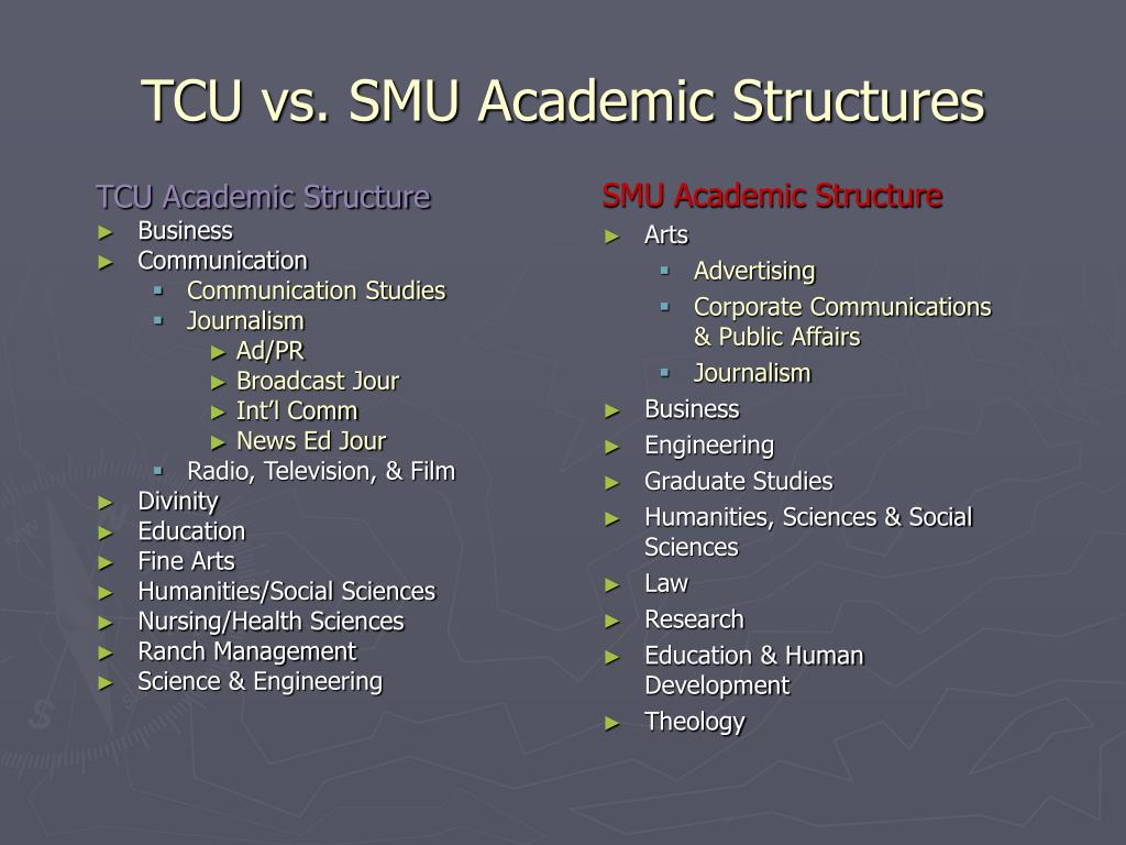 TCU vs. SMU Academic