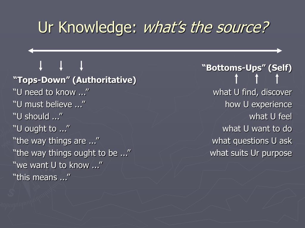 Ur Knowledge: