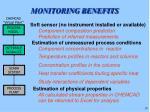 monitoring benefits