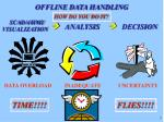 offline data handling