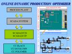 online dynamic production optimizer