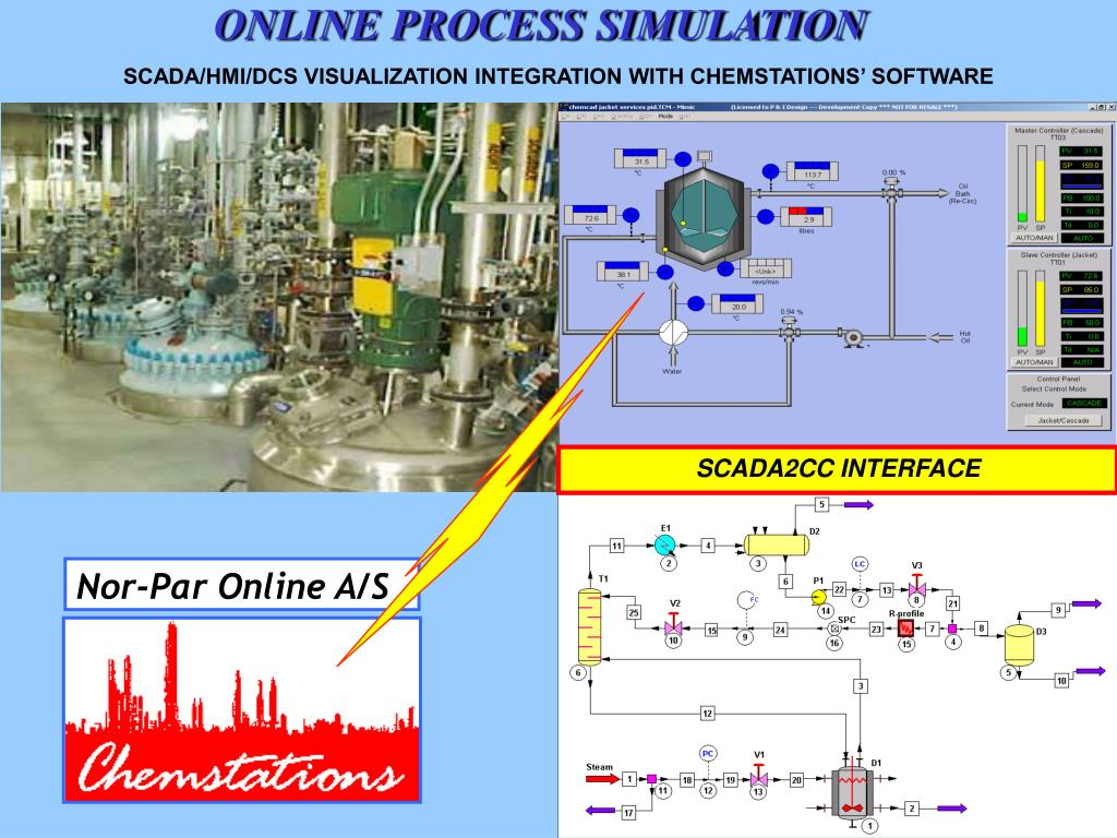 online process simulation l.
