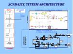 scada2cc system architecture