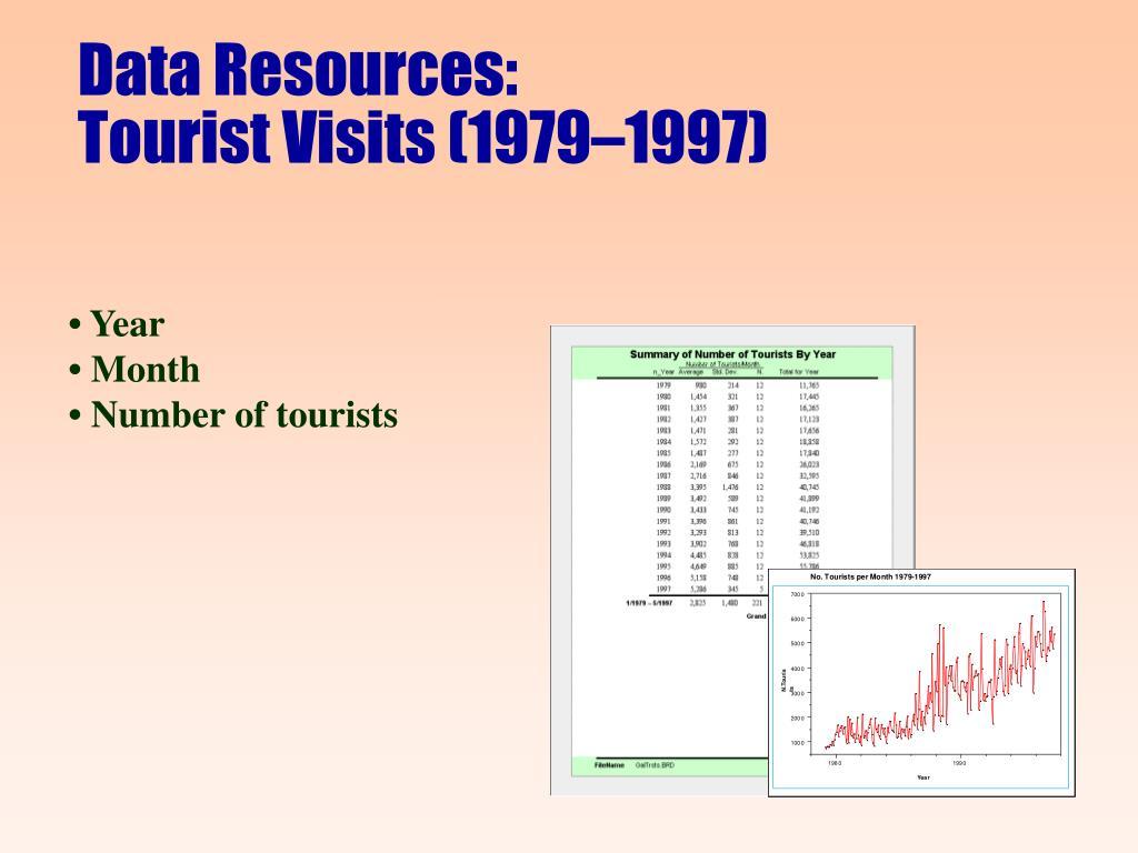 Data Resources: