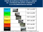 perte de surface productive a l amont de l ouvrage par effet d obstacle a la colonisation du bassin