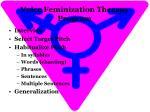 voice feminization therapy program