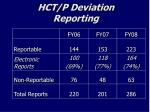 hct p deviation reporting