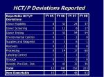 hct p deviations reported