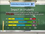 impact on students11