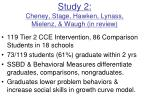 study 2 cheney stage hawken lynass mielenz waugh in review