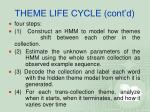 theme life cycle cont d24