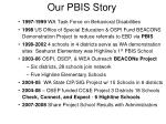 our pbis story