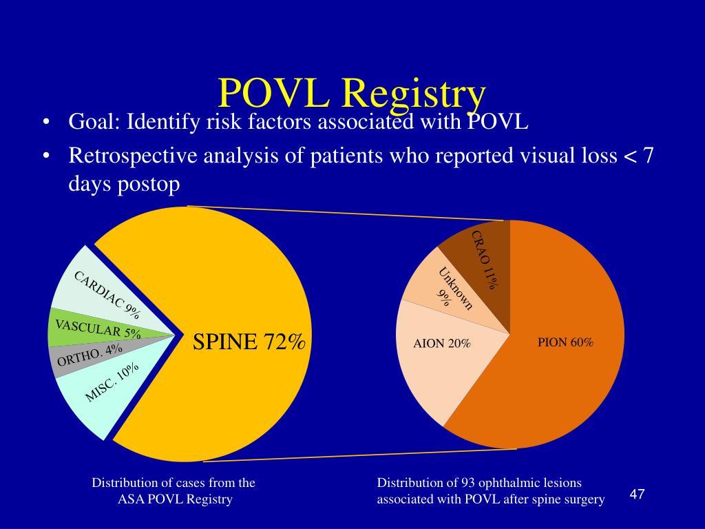 POVL Registry