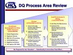 dq process area review