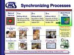 synchronizing processes