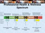 professional health wellness spectrum