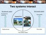two systems interact